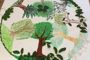 Maltherapie Gestaltungstherapie Kreativtraining Wien Ute Riedlmair Ressourcenarbeit